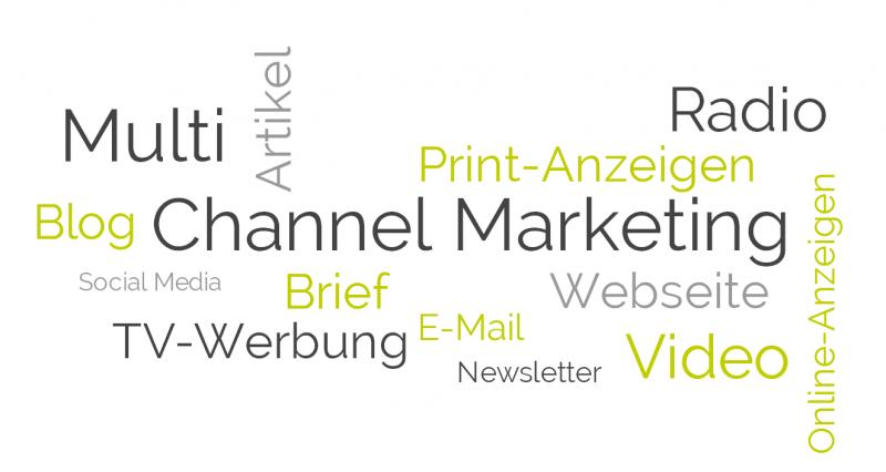 Multi-Channel Marketing Wordcloud