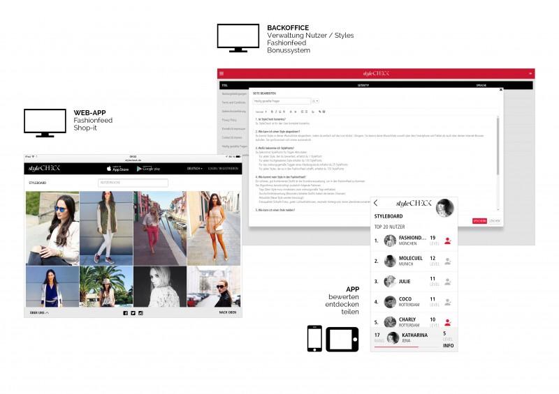 Case Study: StyleCheck – das soziale Netzwerk für Modebegeisterte