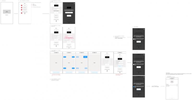 Screenshot Wireframe StyleCheck-App (Ausschnitt)