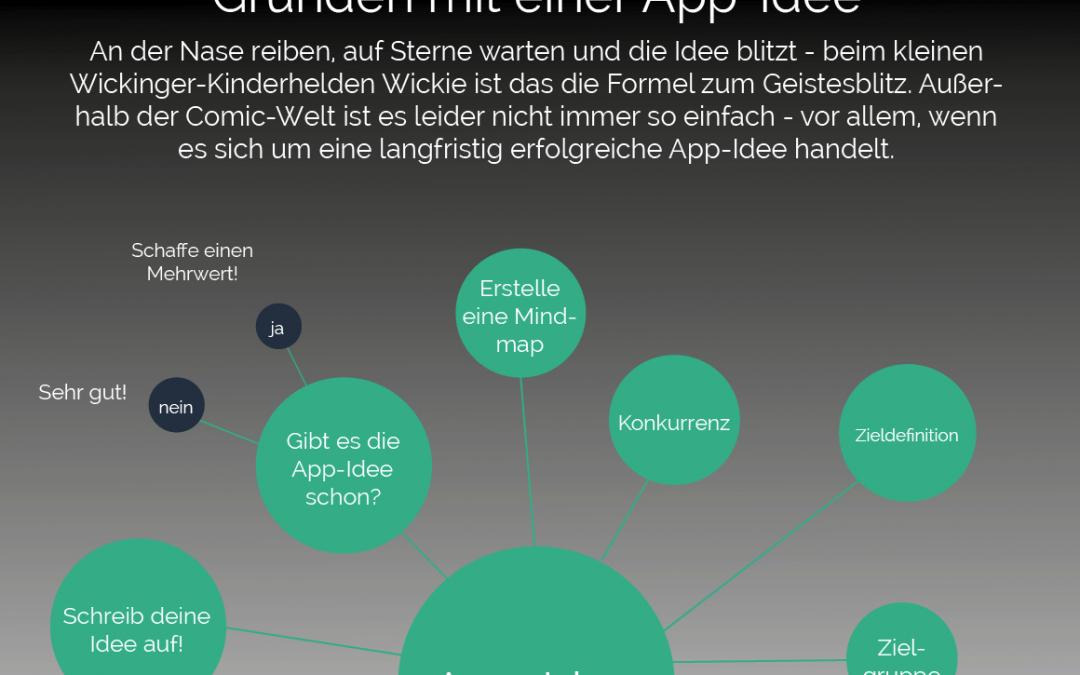 Infografik:  Gründen mit einer App