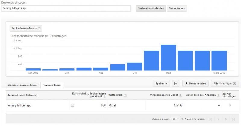 App-Nachfrage mit Google Adwords ermitteln