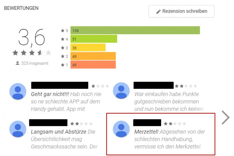 Grafik App-Bewertungen