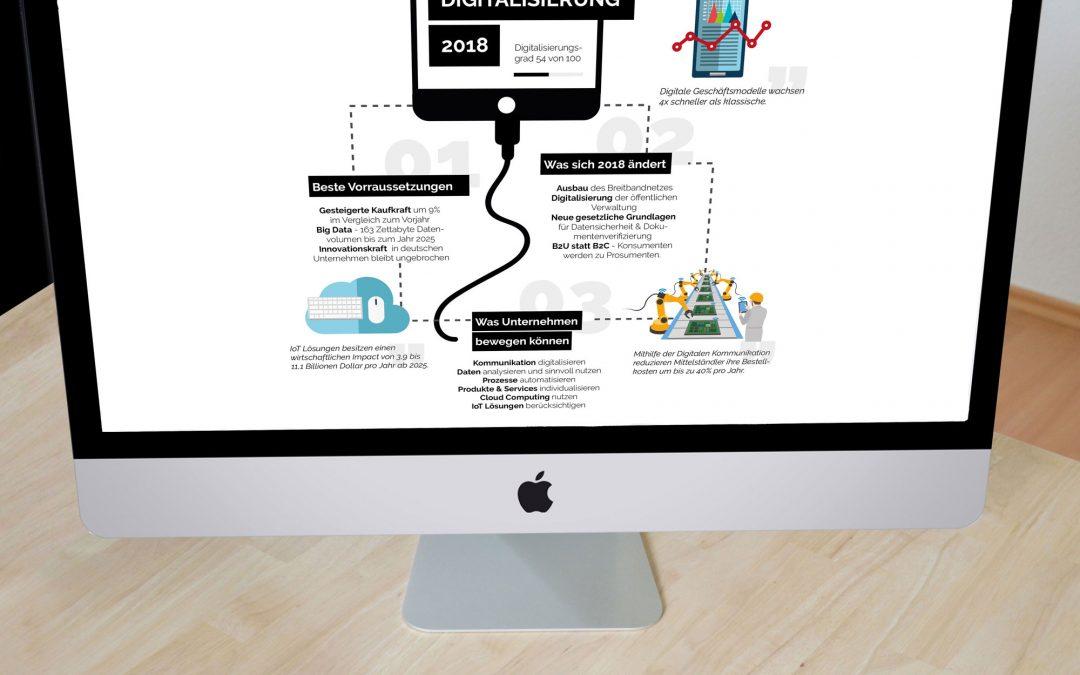 Blogreihe: Digitalisierung 2018 – Was sie kann und wie Unternehmen von ihr profitieren