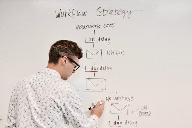 Strategieentwicklung unternehmen