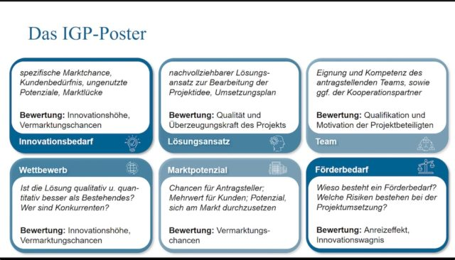 IGP-Poster
